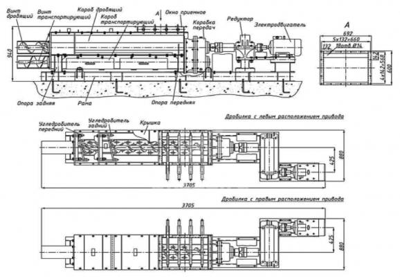 Угольная дробилка ВДГ-10
