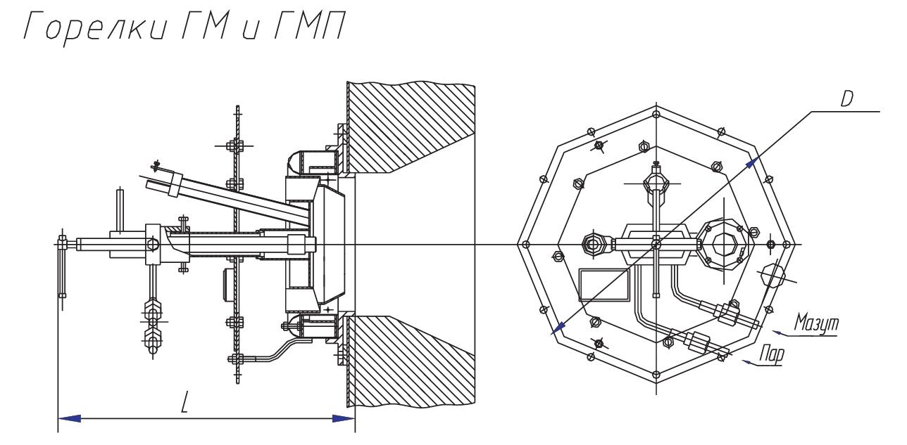 Горелки газомазутные серии ГМ и ГМП