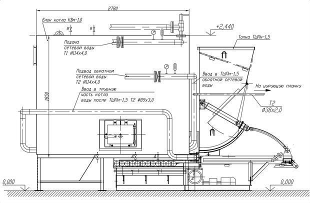 Котлы твердотопливные с механизированной подачей топлива серия КВм